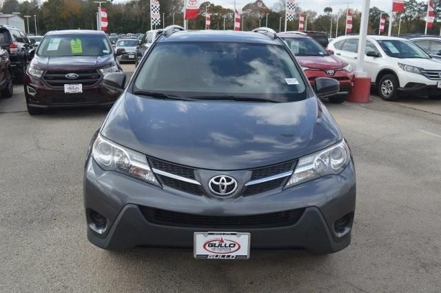 Certified 2015 Toyota RAV4 LE